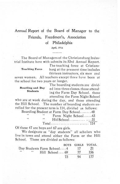 [p. 09] 1916 Annual Report