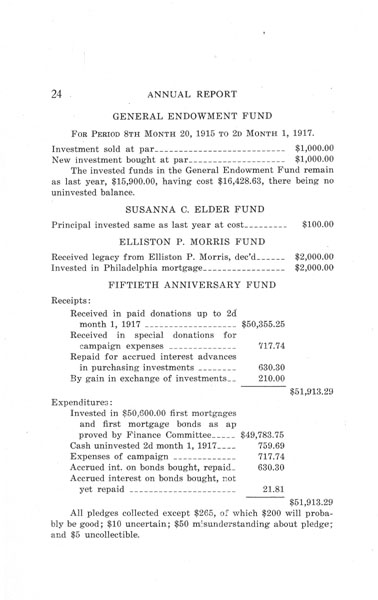 [p. 24] 1916 Annual Report - Endowment
