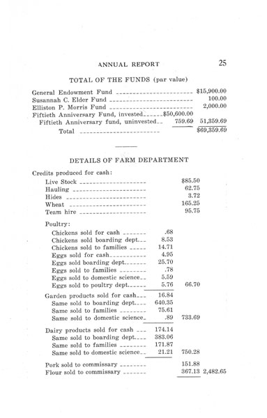 [p. 25] 1916 Annual Report - Farm Departments