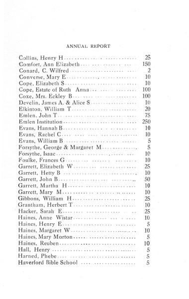 [p. 31] 1916 Annual Report