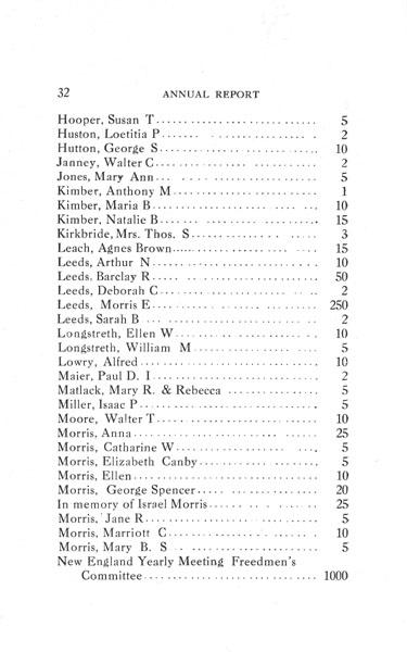 [p. 32] 1916 Annual Report