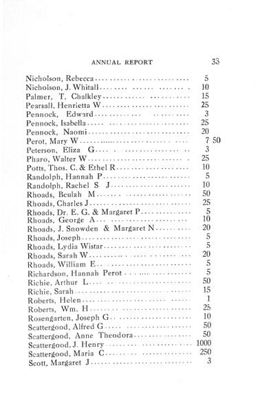 [p. 33] 1916 Annual Report
