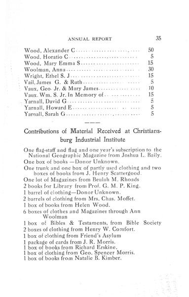 [p. 35] 1916 Annual Report