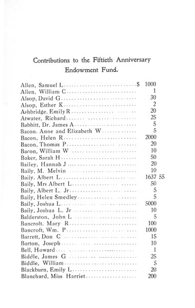 [p. 37] 1916 Annual Report Contribution to Endowment Fund