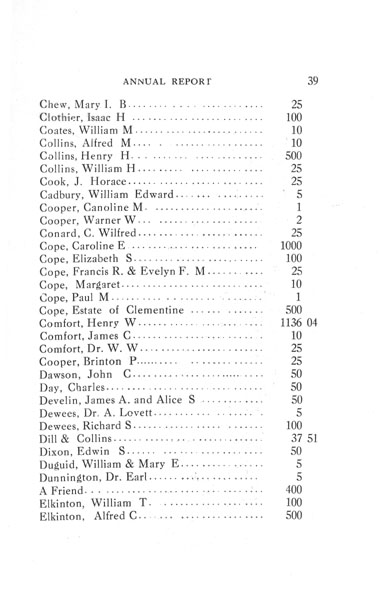 [p. 39] 1916 Annual Report
