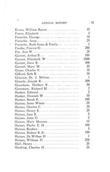 [p. 41] 1916 Annual Report