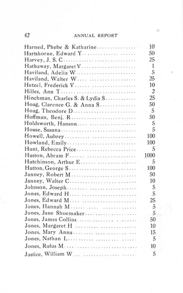 [p. 42] 1916 Annual Report