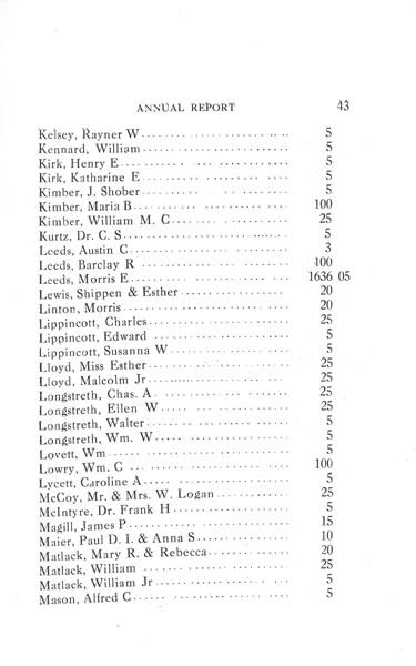 [p. 43] 1916 Annual Report
