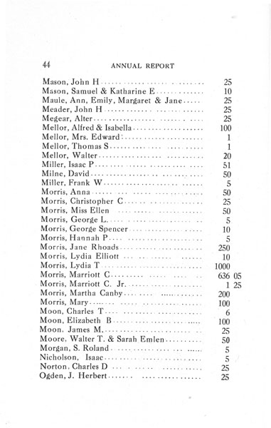 [p. 44] 1916 Annual Report