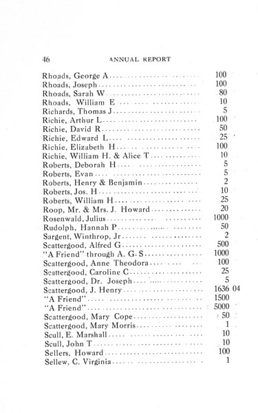 [p. 46] 1916 Annual Report