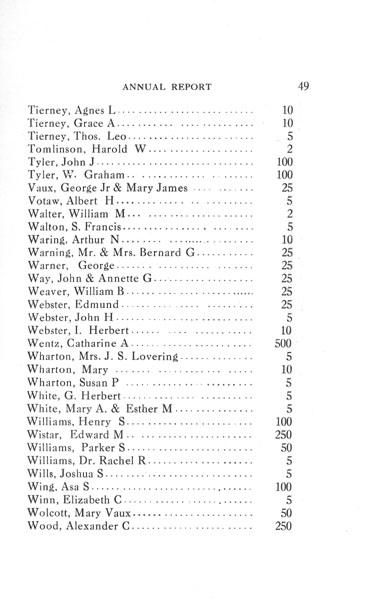 [p. 49] 1916 Annual Report