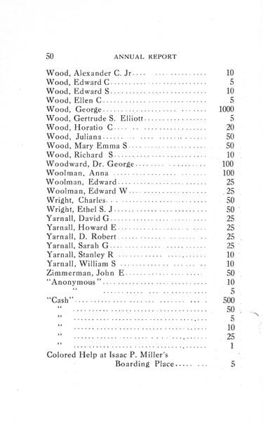[p. 50] 1916 Annual Report
