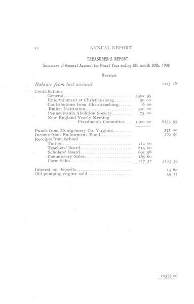 [p. 10] 1908 Annual Report