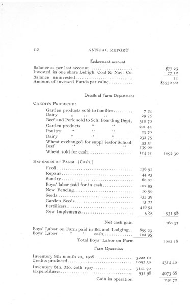 [p. 12] 1908 Annual Report