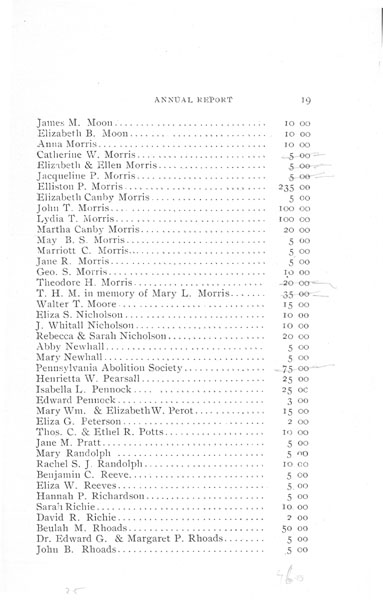 [p. 19] 1908 Annual Report