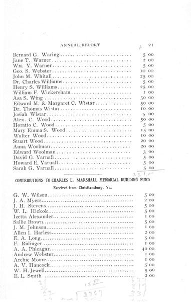 [p. 21] 1908 Annual Report