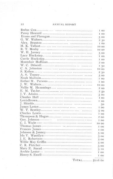 [p. 22] 1908 Annual Report